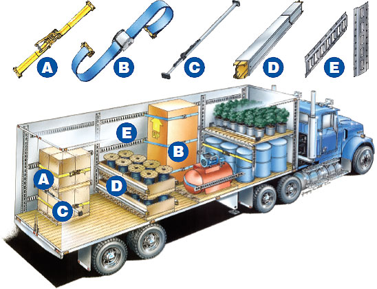 Tie-Downs, Logistic Straps, Interior Cargo Bars and Decking Beams